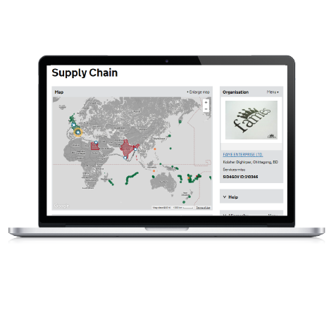 Automotive supply chain map