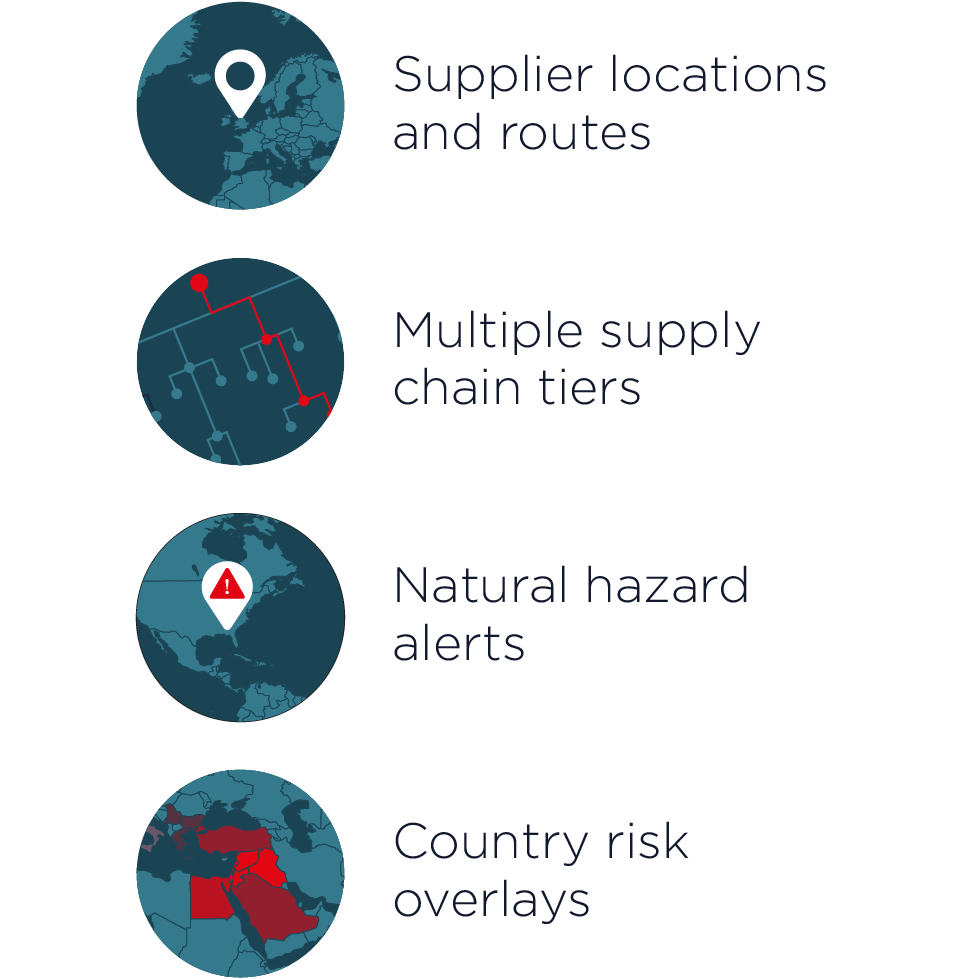supply chain mapping solution